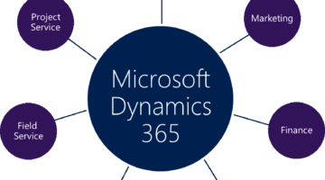 360 graders introduktion til Microsoft Dynamics 365 -  Fremtidens digitale platform